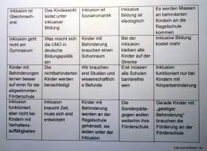 Bullshit Bingo Erweiterung ©Inklusionsfakten.de