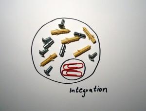 Integration ©Inklusionsfakten